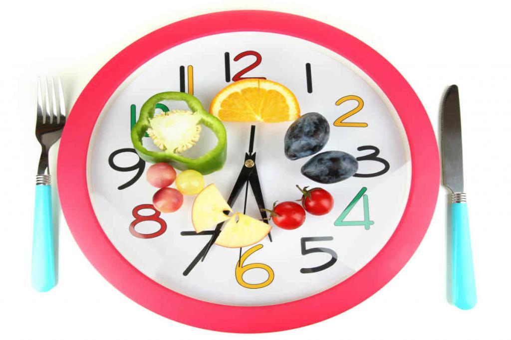 Периодическое или прерывистое голодание: все, что вам нужно знать