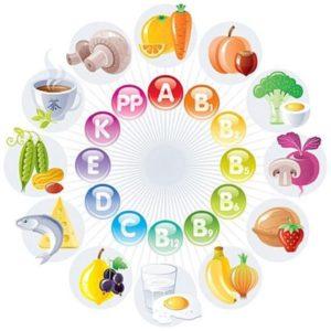 Что Такое Микроэлементы? Обзор основных питательных веществ