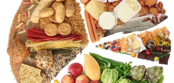 Помогают ли низкоуглеводные диеты?